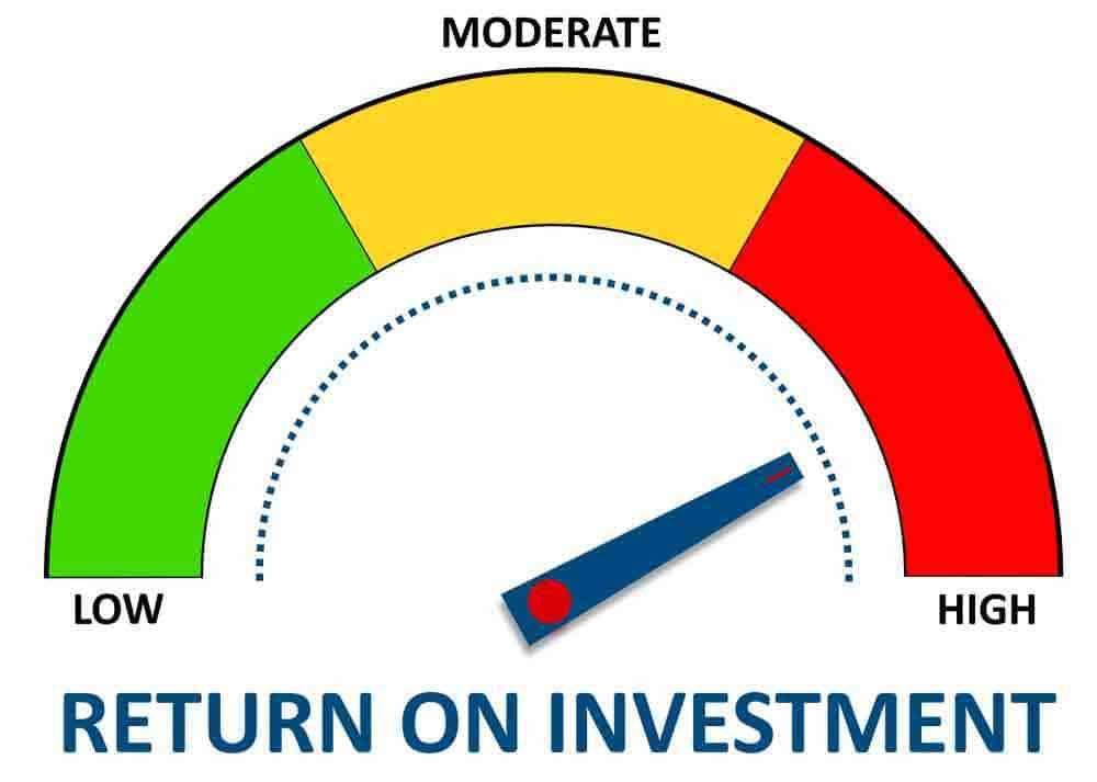 Its-the-mechanics-of-ROI-that-make-property-investment-so-attarctive