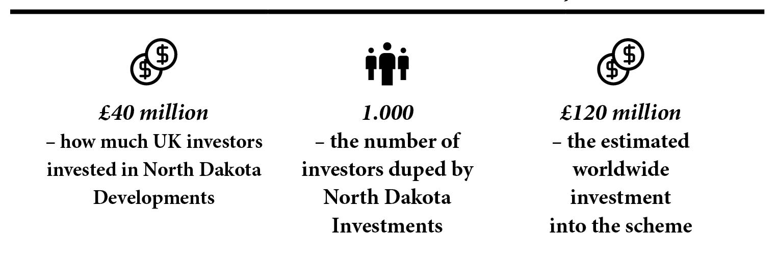 Property-fraud-north-dakota-developments.png