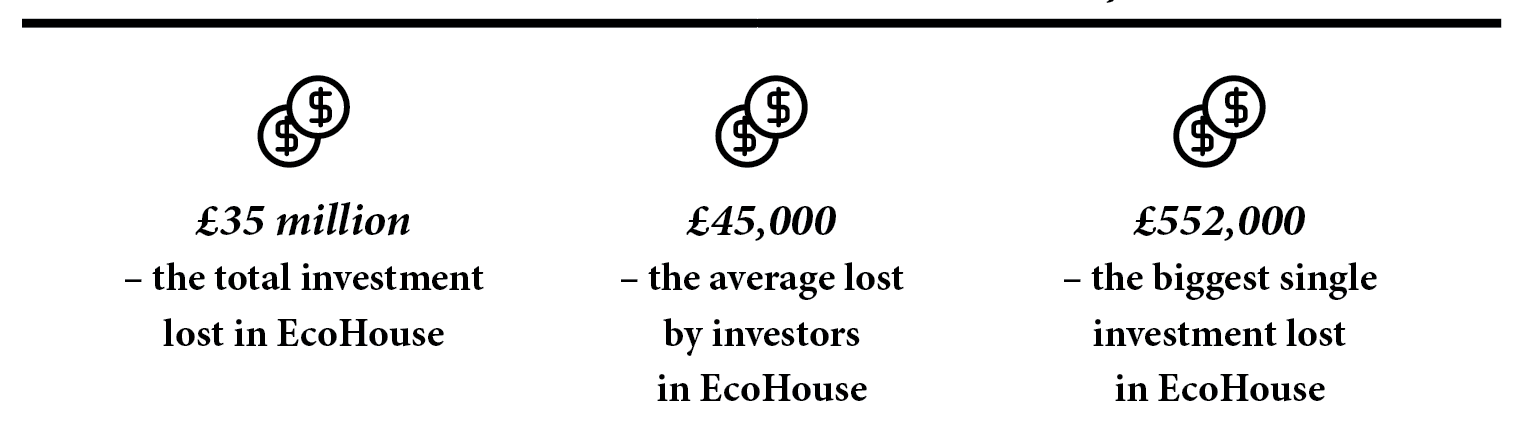 property-fraud-ecohouse-stats.png