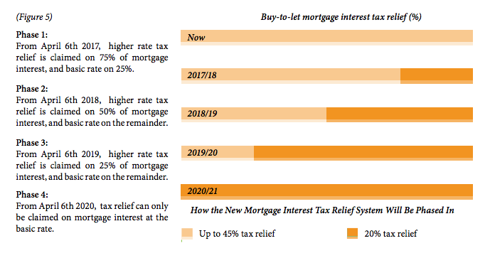uk_property_tax_table_3.png